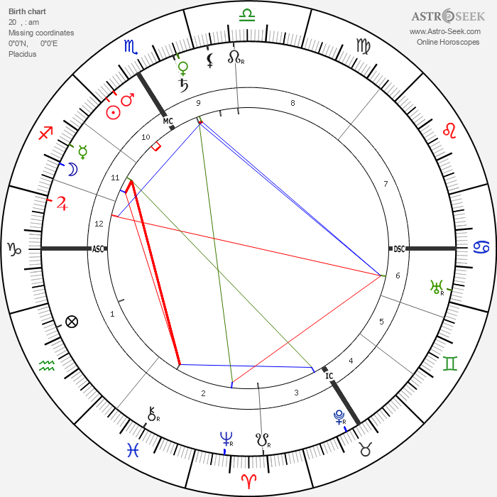Berthe Weill - Astrology Natal Birth Chart