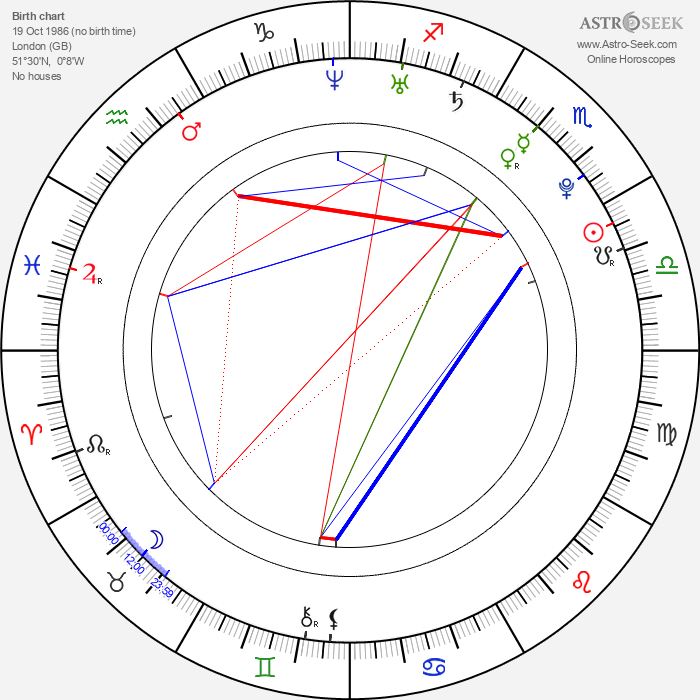 Bertie Stephens - Astrology Natal Birth Chart