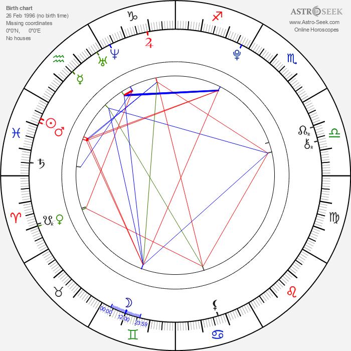 Bertille Noël-Bruneau - Astrology Natal Birth Chart