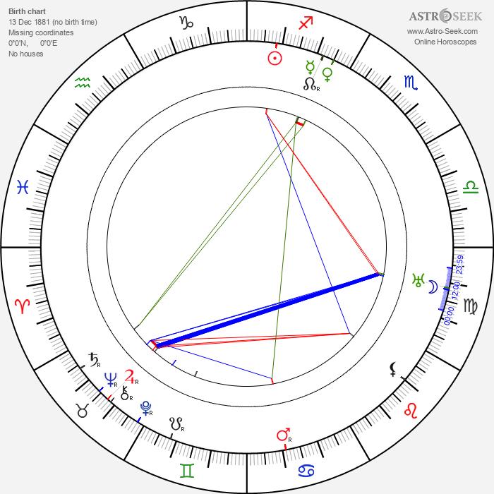 Bertl Schultes - Astrology Natal Birth Chart