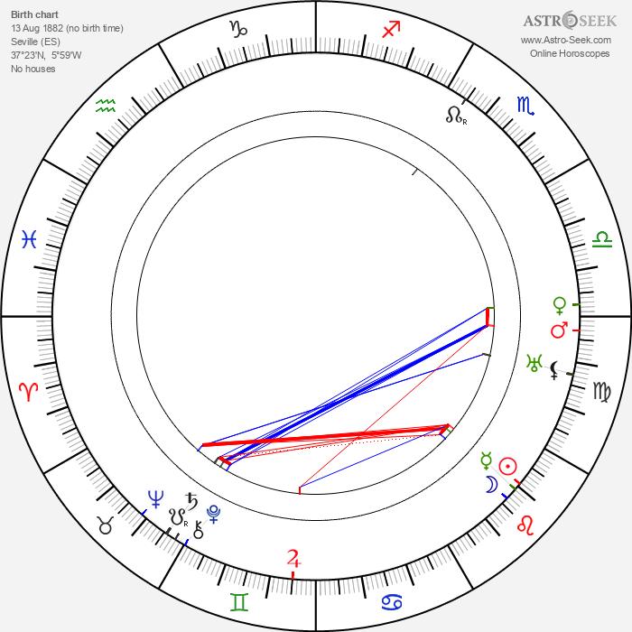 Beryl Mercer - Astrology Natal Birth Chart