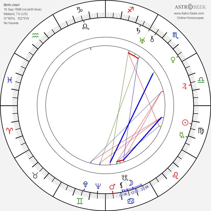 Bessie Love - Astrology Natal Birth Chart