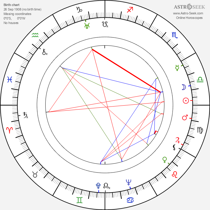 Beta Poničanová - Astrology Natal Birth Chart