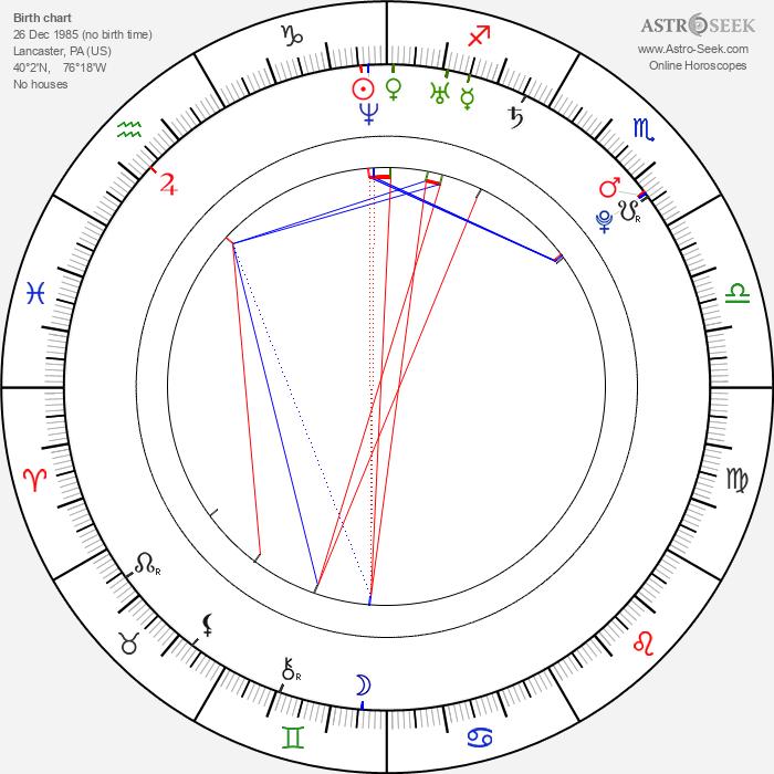 Beth Behrs - Astrology Natal Birth Chart
