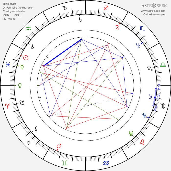 Beth Broderick - Astrology Natal Birth Chart