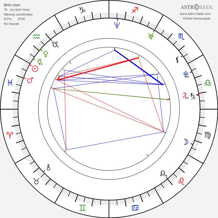 Beth Ditto - Astrology Natal Birth Chart