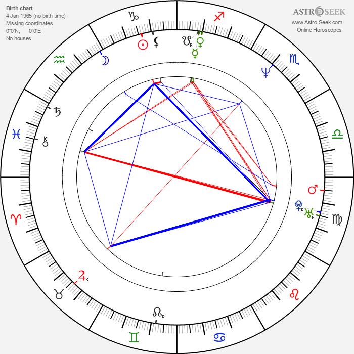 Beth Gibbons - Astrology Natal Birth Chart