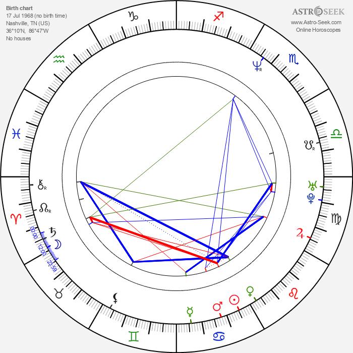 Beth Littleford - Astrology Natal Birth Chart