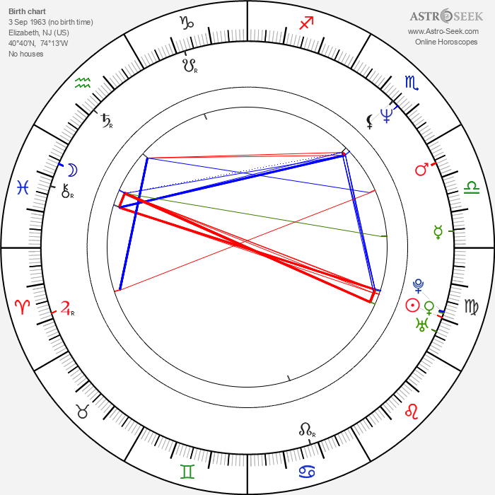 Beth McCarthy-Miller - Astrology Natal Birth Chart