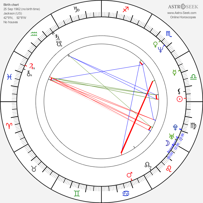Beth Toussaint - Astrology Natal Birth Chart