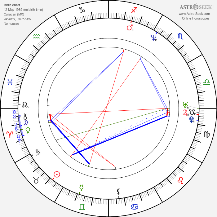 Beto Gómez - Astrology Natal Birth Chart