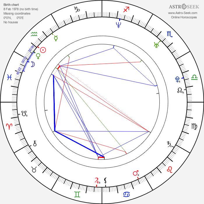 Bettie Ballhaus - Astrology Natal Birth Chart