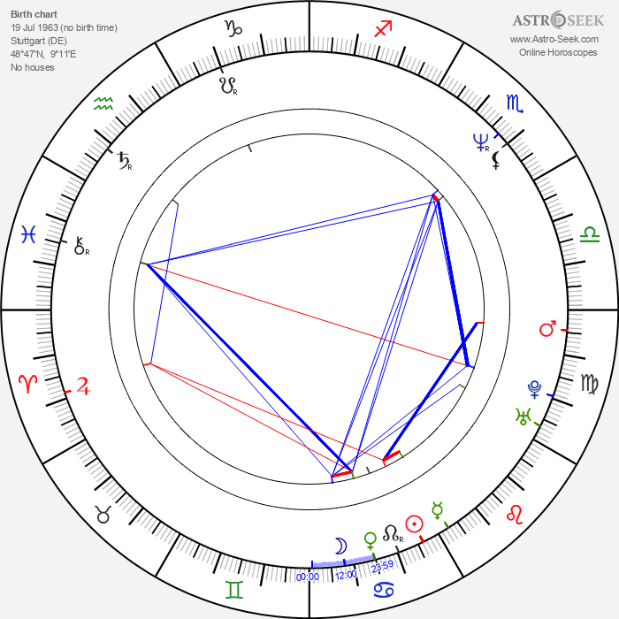 Bettina Kupfer - Astrology Natal Birth Chart