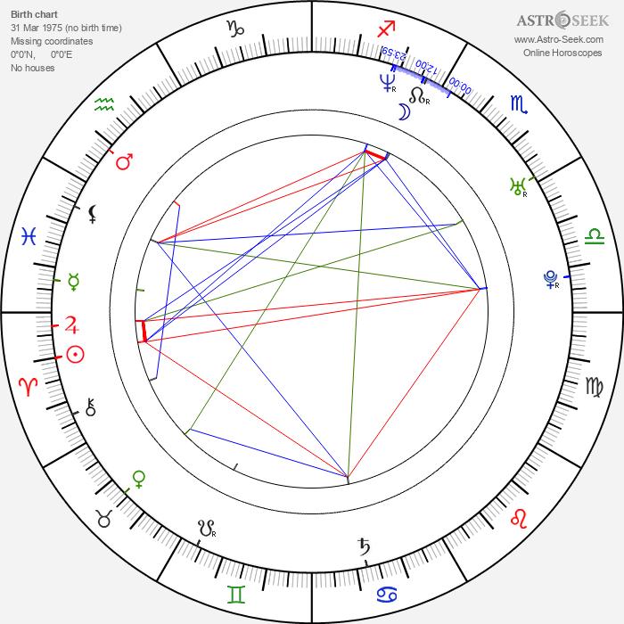 Bettina Zimmermann - Astrology Natal Birth Chart