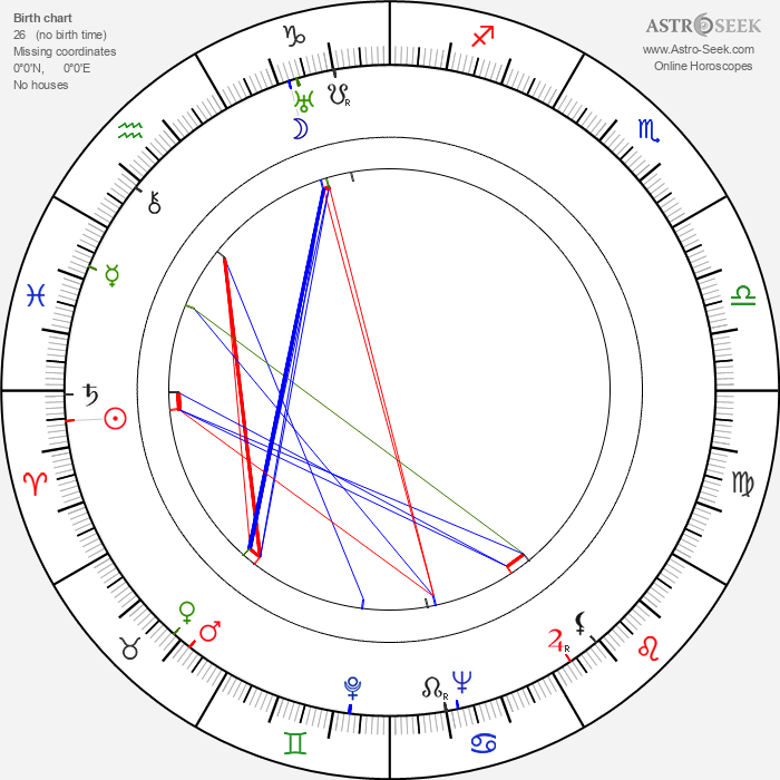 Betty MacDonald - Astrology Natal Birth Chart