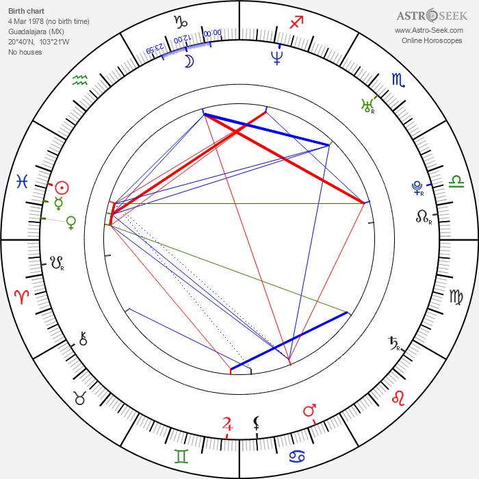 Betty Monroe - Astrology Natal Birth Chart