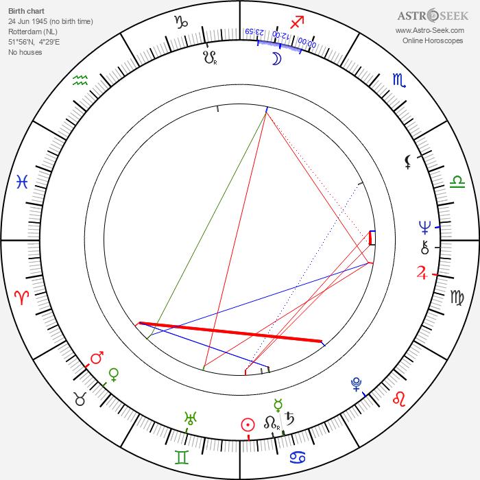 Betty Stöve - Astrology Natal Birth Chart