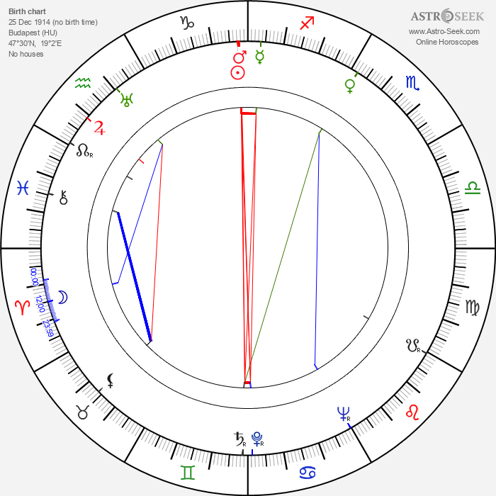 Betty Tolarová - Astrology Natal Birth Chart