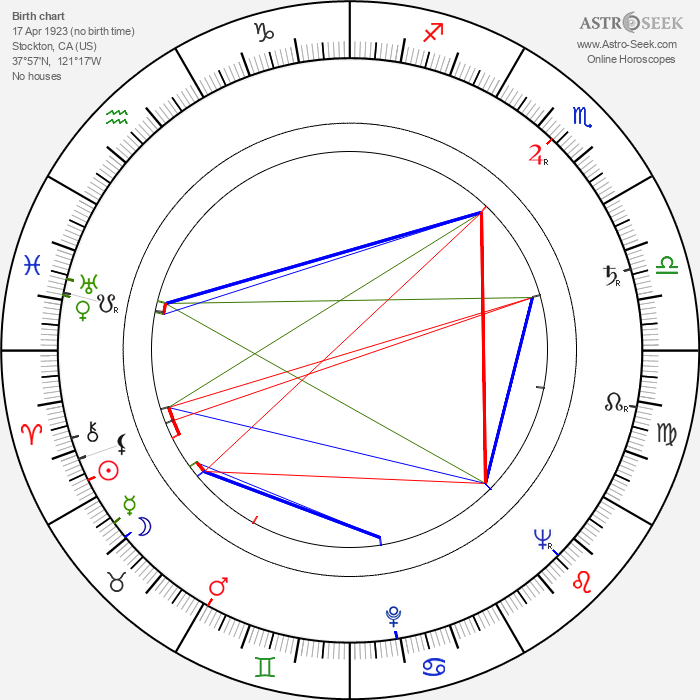 Beulah Quo - Astrology Natal Birth Chart