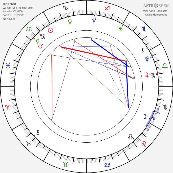 Beverley Mitchell - Astrology Natal Birth Chart