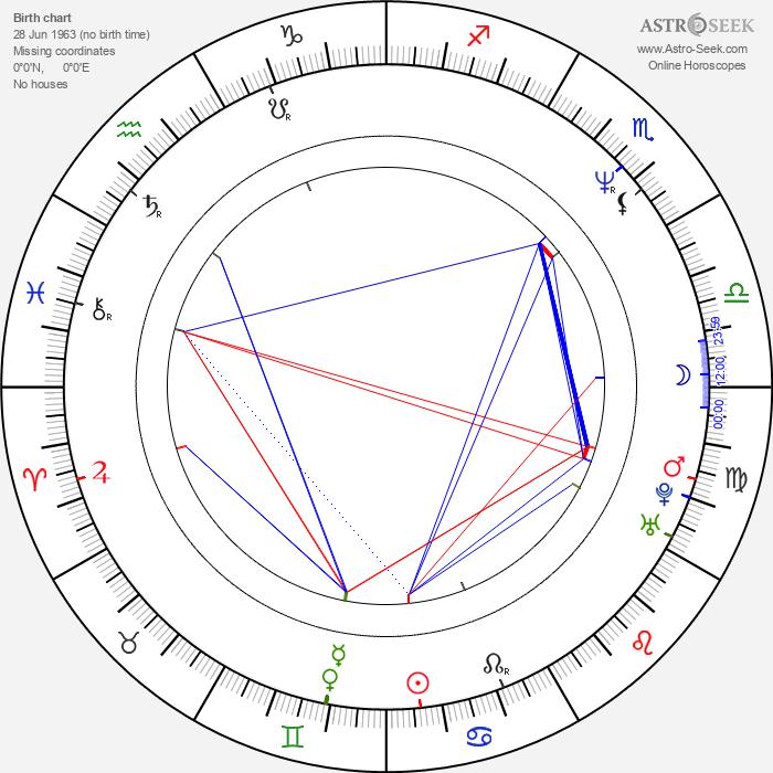 Beverly Craven - Astrology Natal Birth Chart