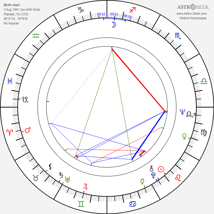 Beverly Lee - Astrology Natal Birth Chart