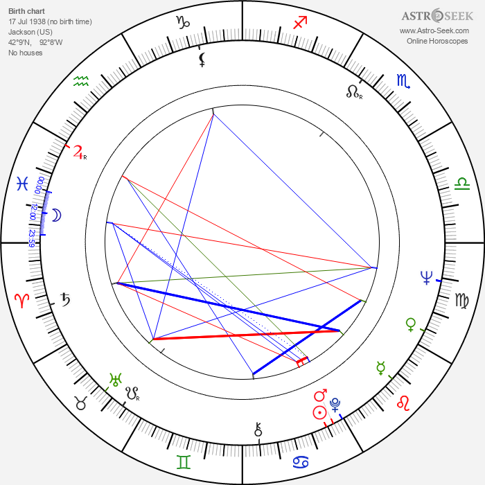 Beverly Simmons - Astrology Natal Birth Chart
