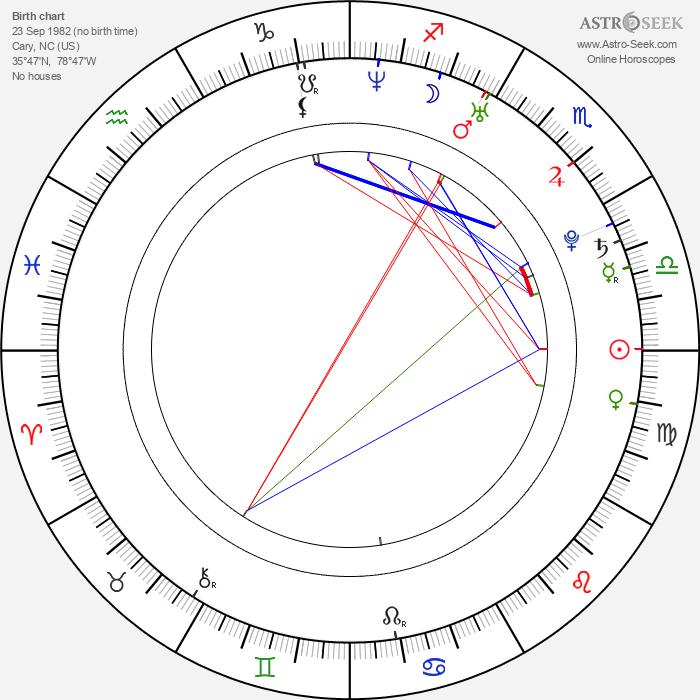 Bevin Prince - Astrology Natal Birth Chart