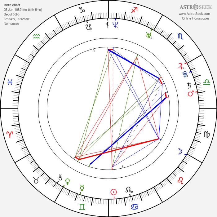 Bi Rain - Astrology Natal Birth Chart