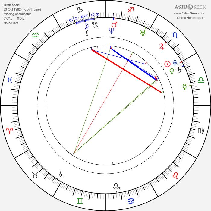 Bianca Bai - Astrology Natal Birth Chart