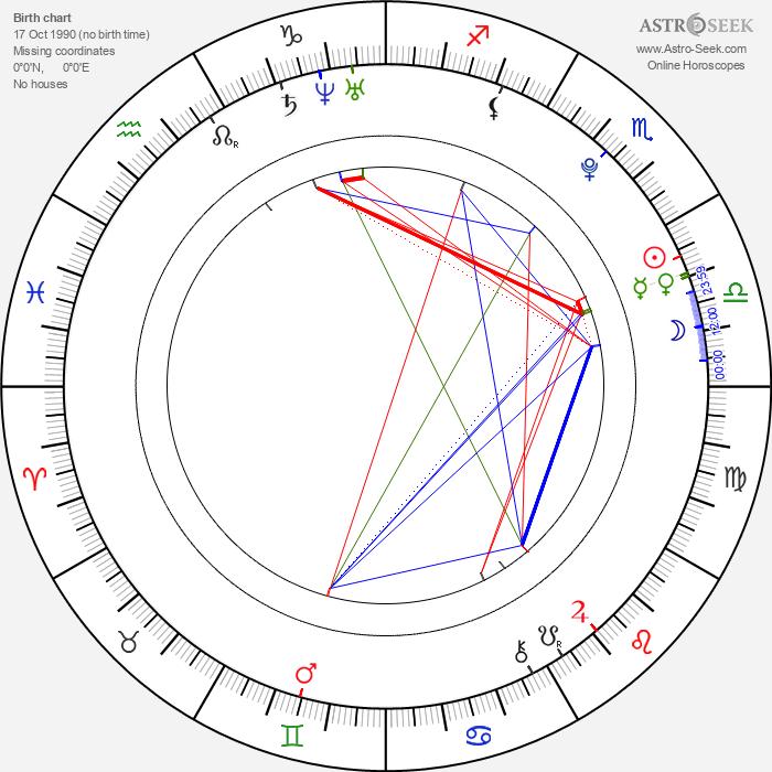 Bianca Bree - Astrology Natal Birth Chart