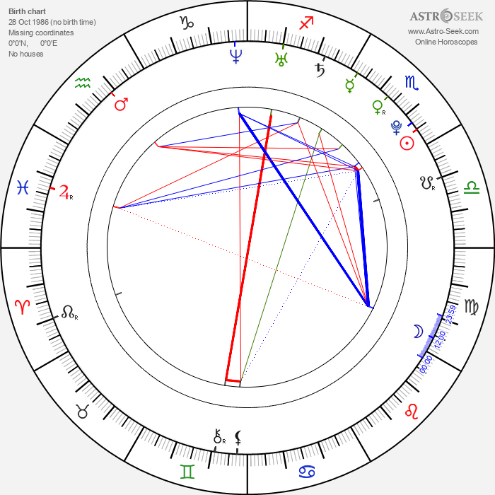 Bianca Gascoigne - Astrology Natal Birth Chart