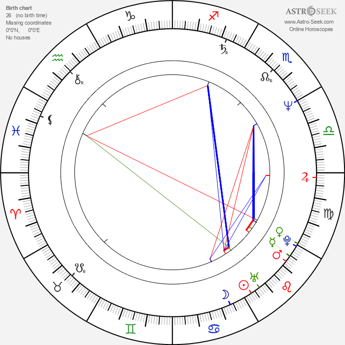 Biao Yuen - Astrology Natal Birth Chart