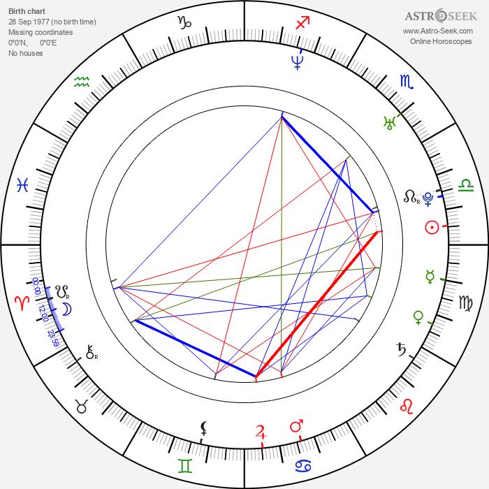 Bibiana Ballbé - Astrology Natal Birth Chart