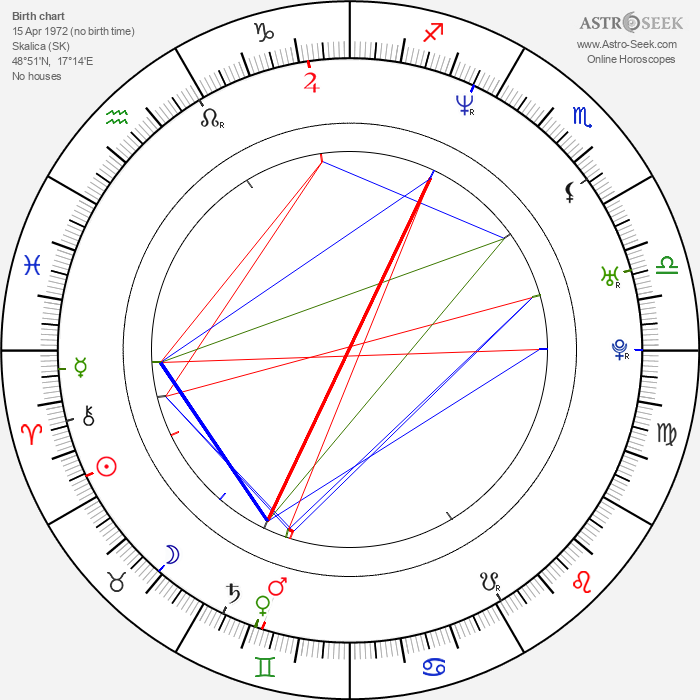 Bibiana Ondrejková - Astrology Natal Birth Chart