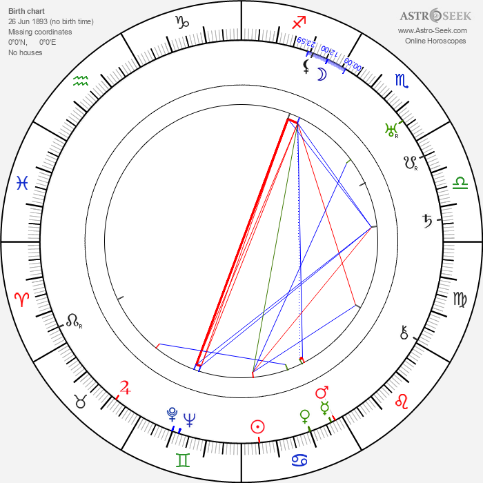 Big Bill Broonzy - Astrology Natal Birth Chart