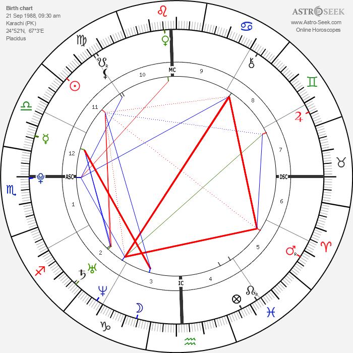 Bilawal Bhutto Zardari - Astrology Natal Birth Chart