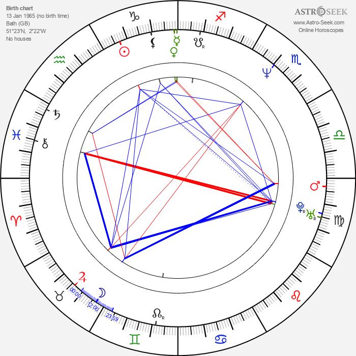 Bill Bailey - Astrology Natal Birth Chart