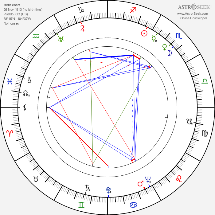 Bill Baldwin - Astrology Natal Birth Chart