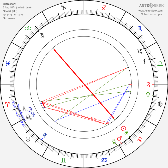Bill Bambridge - Astrology Natal Birth Chart
