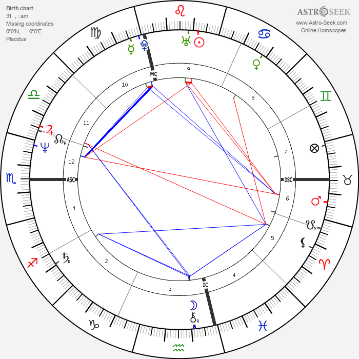 Bill Berry - Astrology Natal Birth Chart