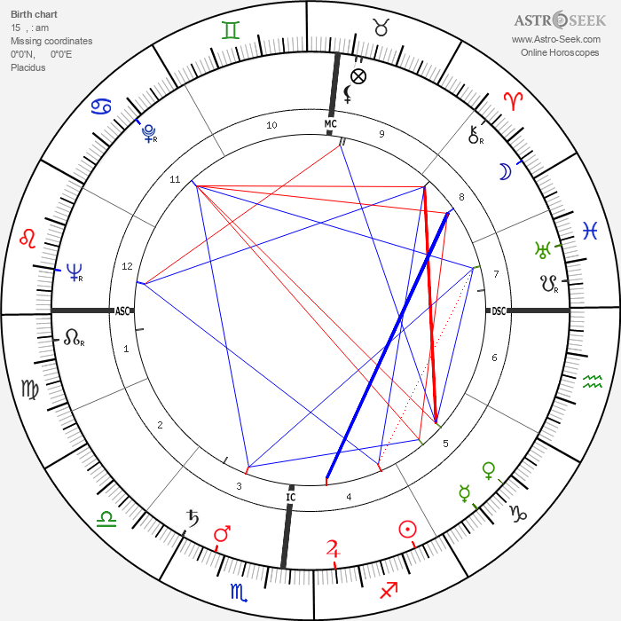 Bill Bonness - Astrology Natal Birth Chart