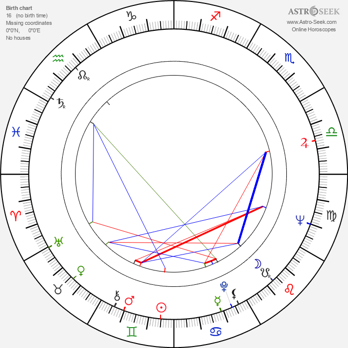Bill Cobbs - Astrology Natal Birth Chart