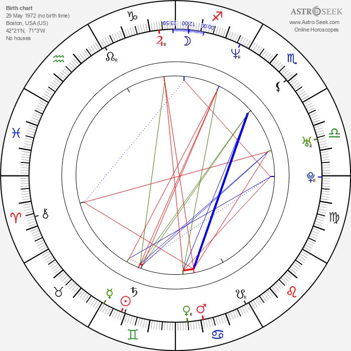 Bill Curley - Astrology Natal Birth Chart