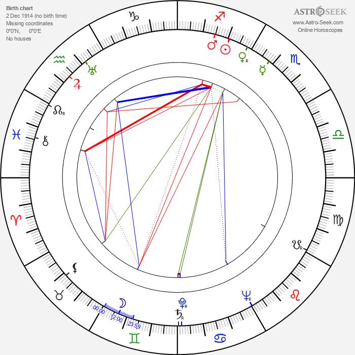 Bill Erwin - Astrology Natal Birth Chart