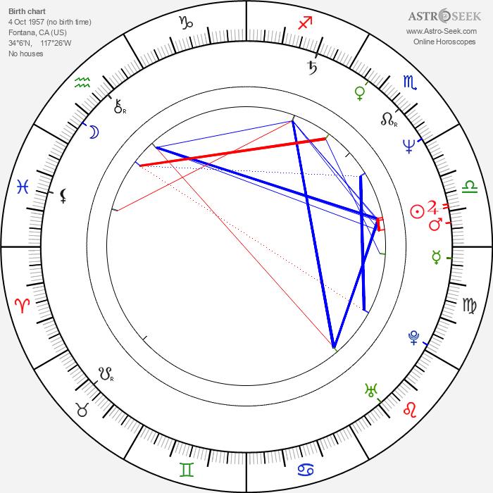 Bill Fagerbakke - Astrology Natal Birth Chart