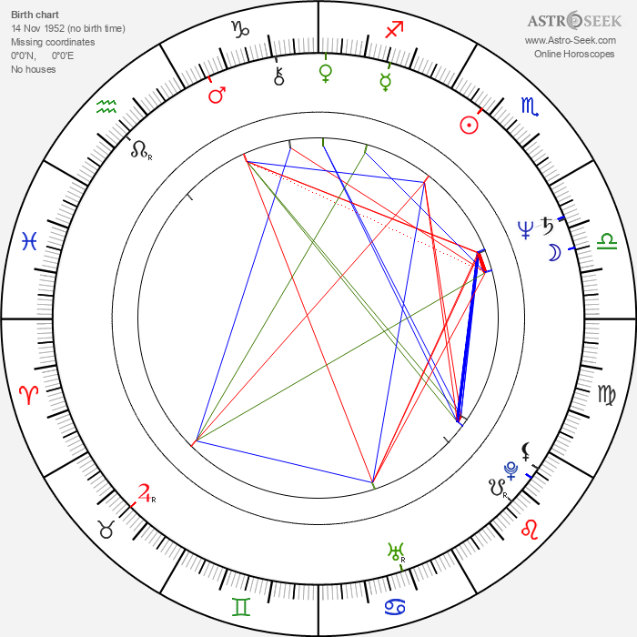Bill Farmer - Astrology Natal Birth Chart