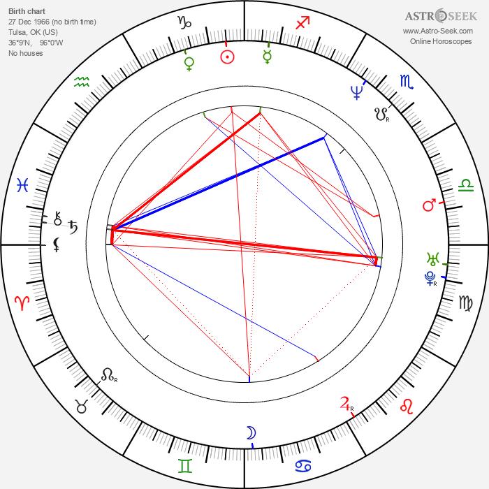 Bill Goldberg - Astrology Natal Birth Chart