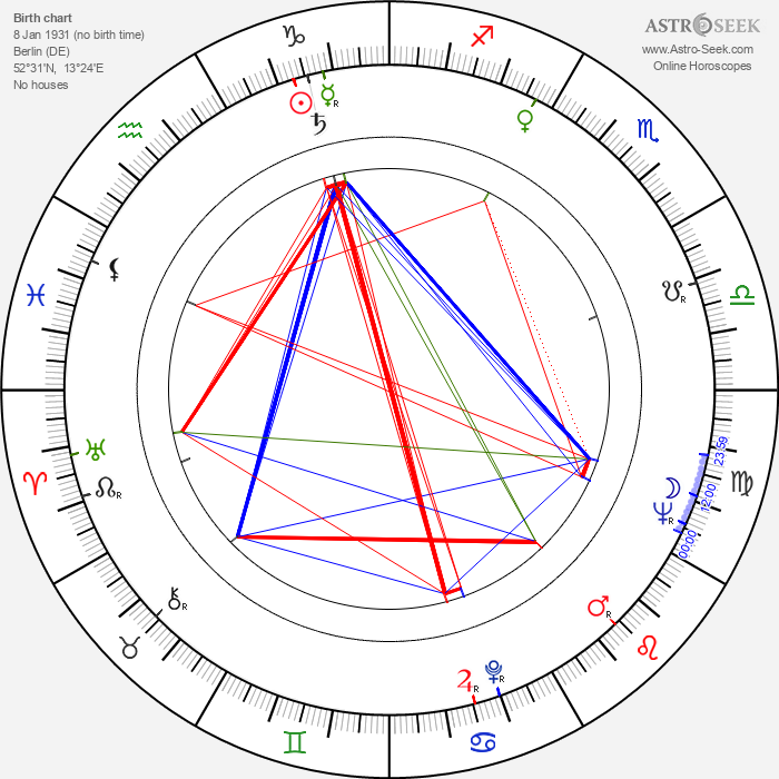 Bill Graham - Astrology Natal Birth Chart