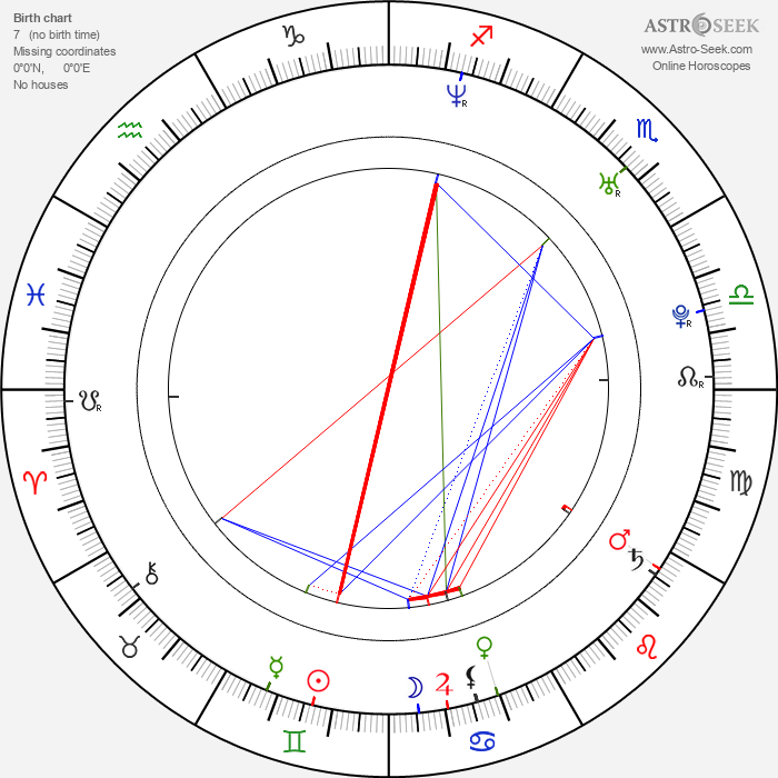 Bill Hader - Astrology Natal Birth Chart